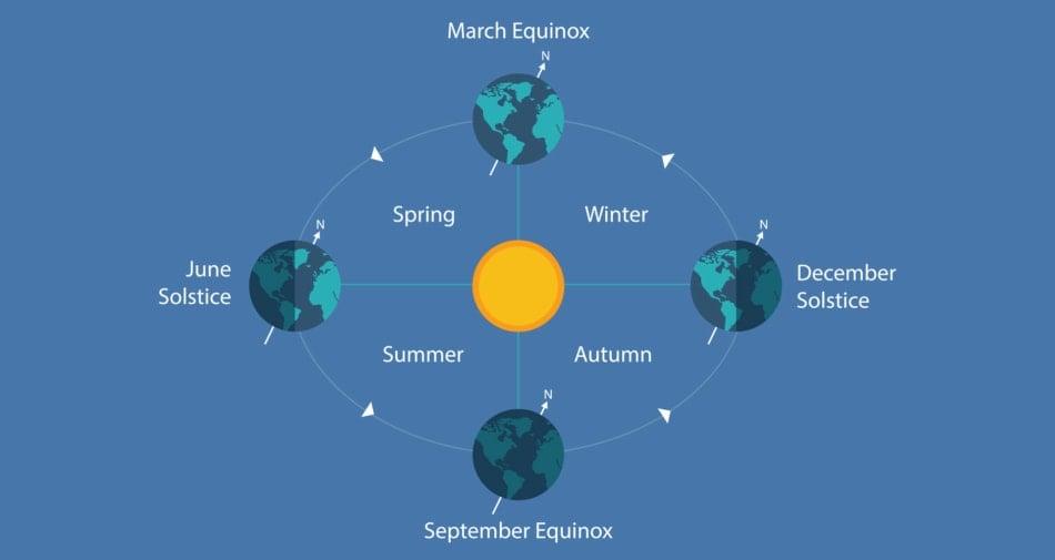 Autumn Equinox - Vector graphics