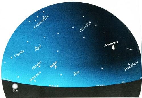 Star-Chart-new