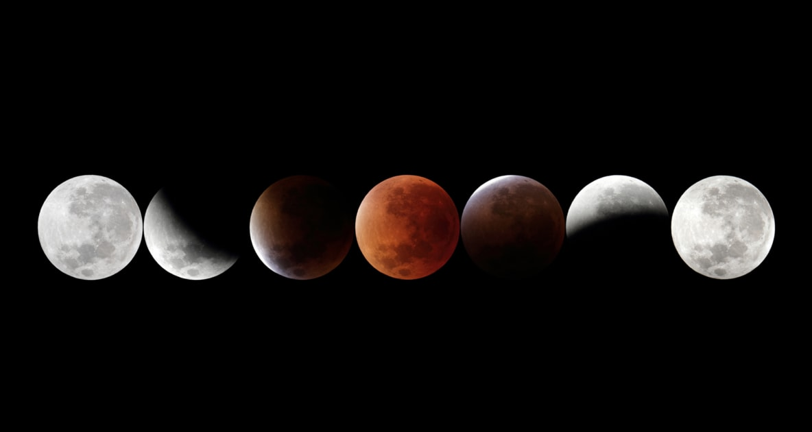A depiction of a lunar eclipse in all its phases.