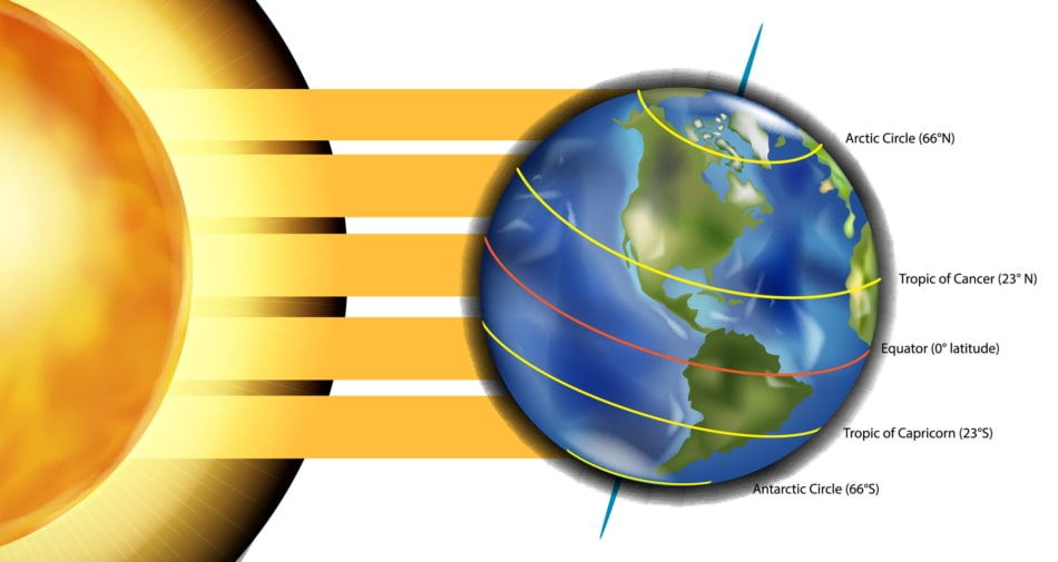 Illustration of sun shining on Earth to show spring equinox.