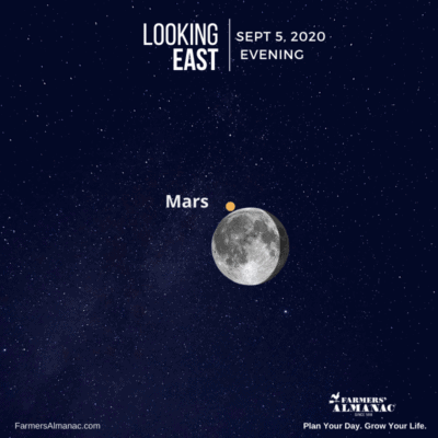 Illustration of Mars and Moon during night sky in September 2020.