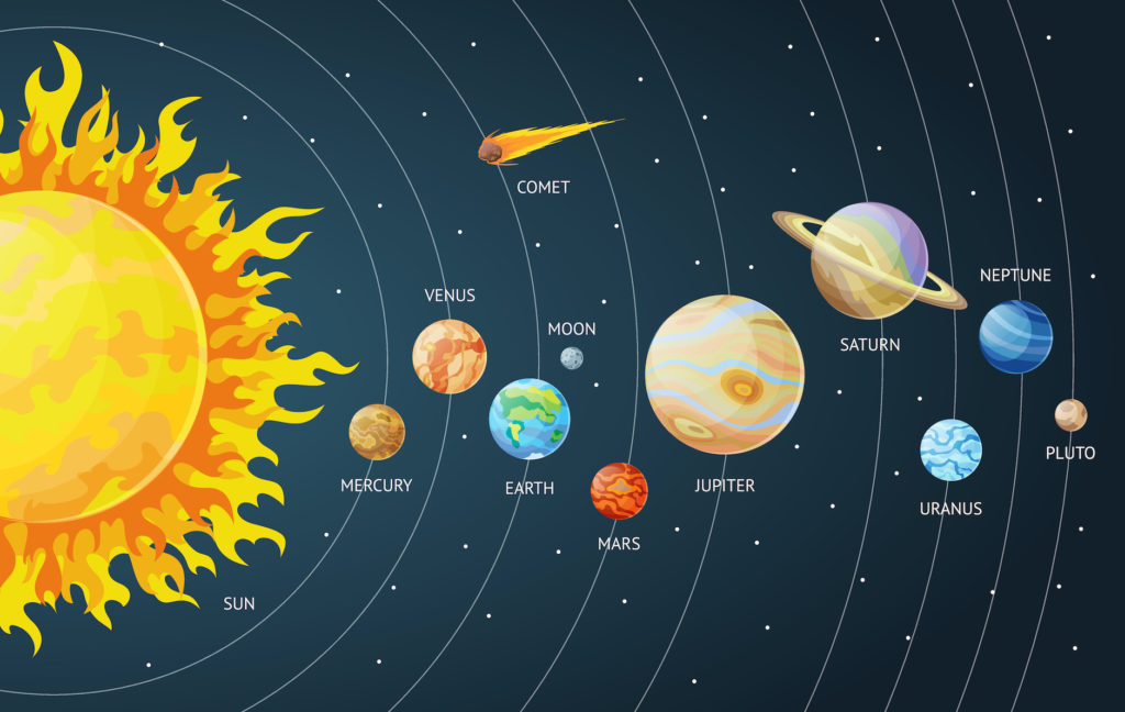 Solar system set of illustrated planets. Planets of the solar system solar system with names.