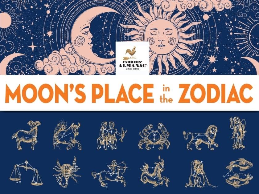 Zodiac - Sign