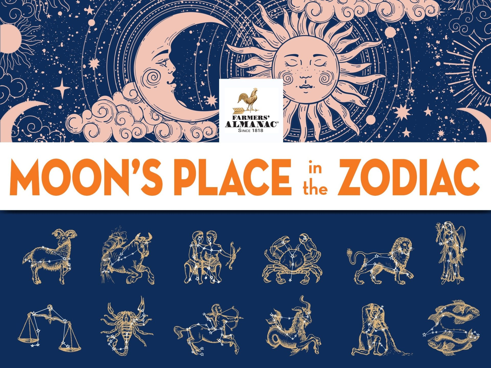 Zodiac Calendar Farmers Almanac
