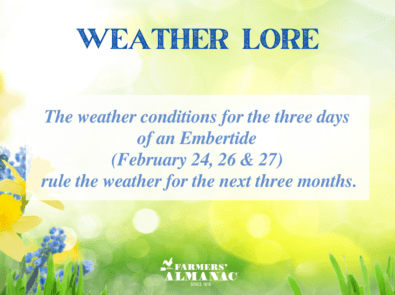 Weather Lore: The weather conditions for the three days of an Embertide (February 24, 26 & 27) rule the weather for the next three months. featured image