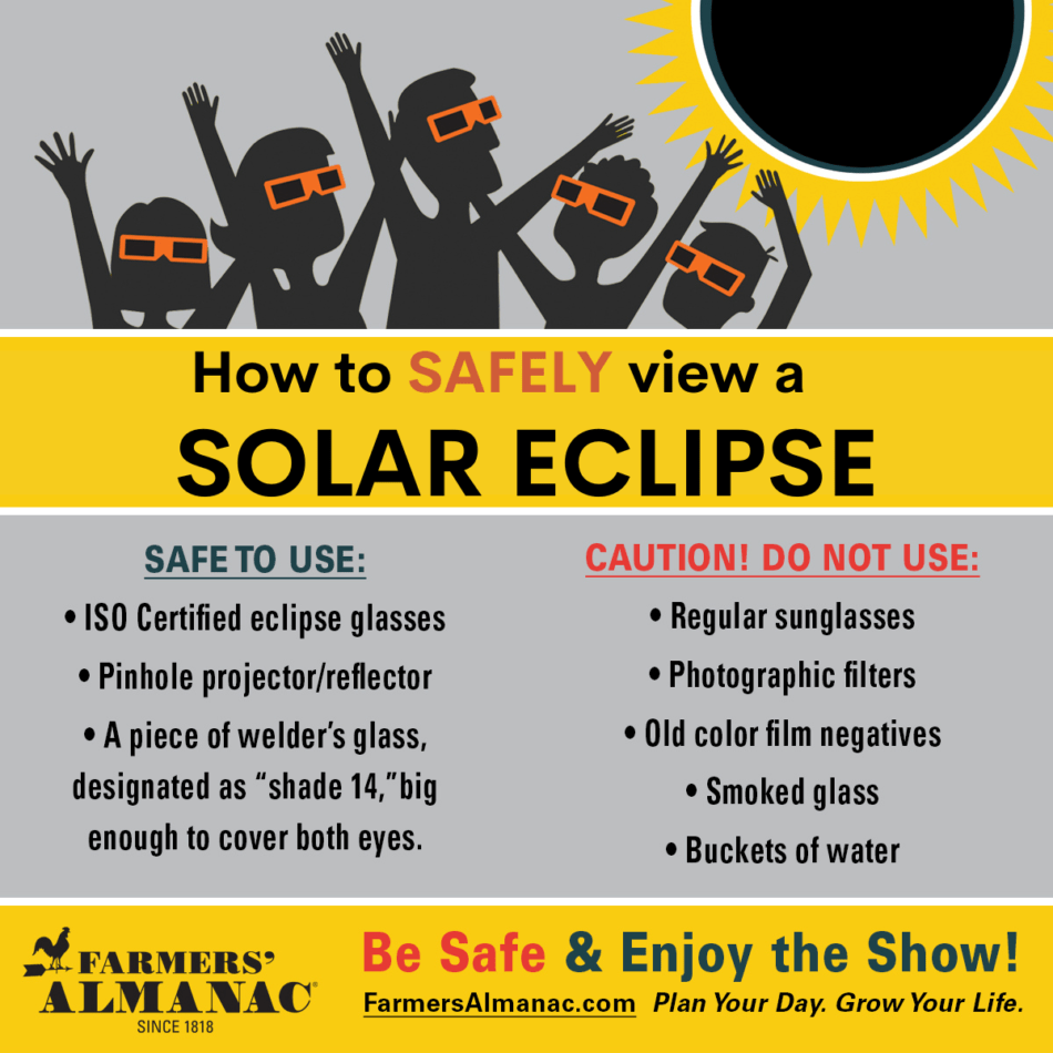 How to safely view a solar eclipse. Instructions
