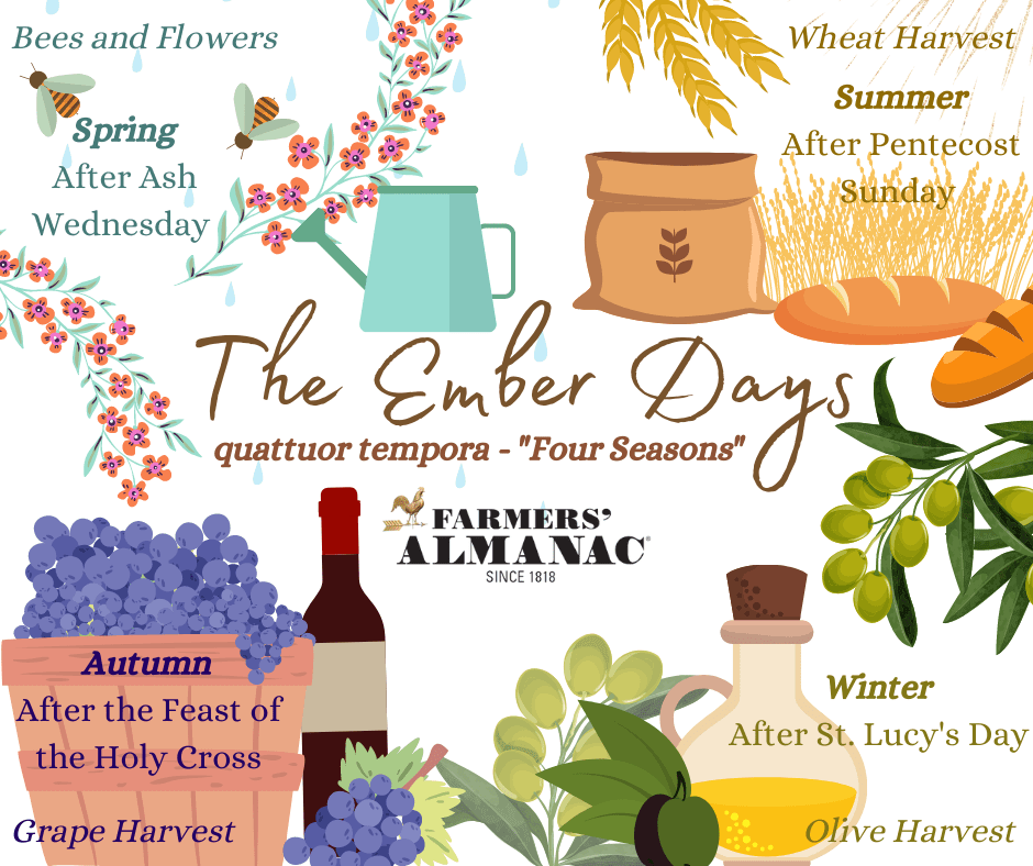Ember Days infographic.